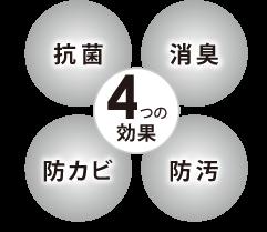 4つの効果 抗菌 消臭 防カビ 防汚